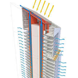CTBUH Symposium on Tall Building Performance + Book Launch